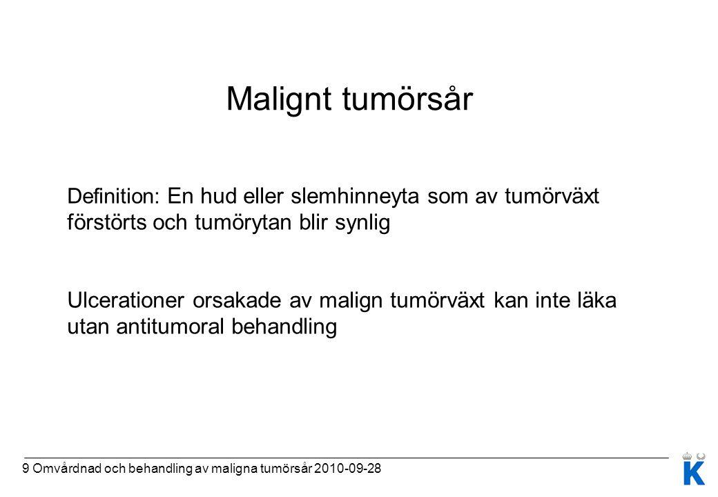 Malignt tumörsår Definition: En hud eller slemhinneyta som av tumörväxt förstörts och tumörytan blir synlig.