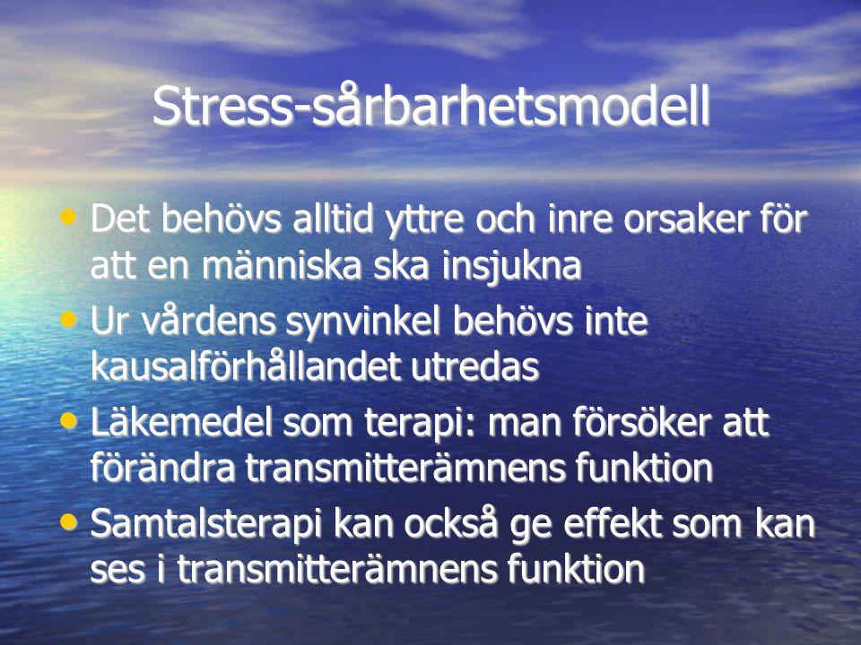 Stress-sårbarhetsmodell