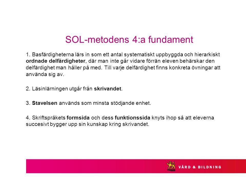 SOL-metodens 4:a fundament