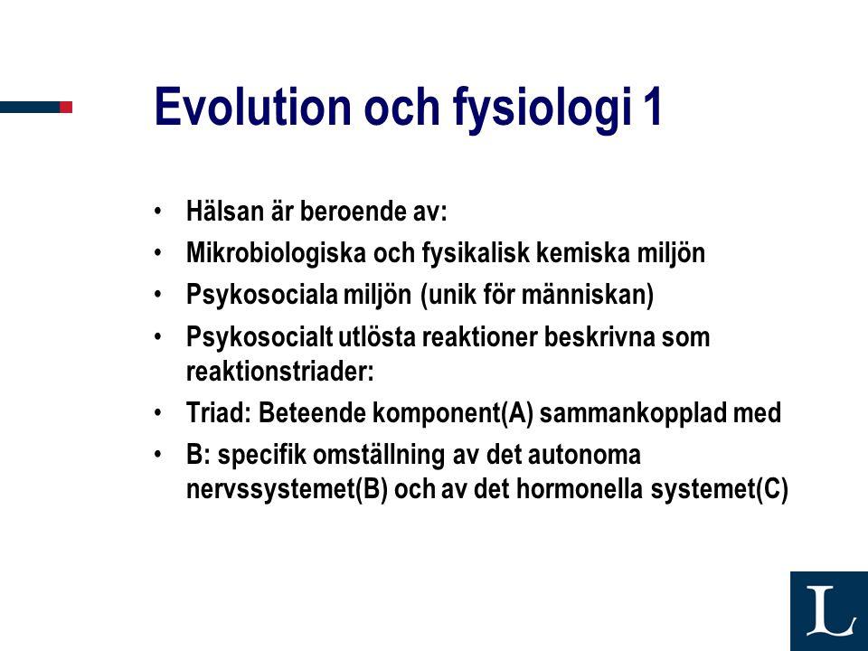 Evolution och fysiologi 1