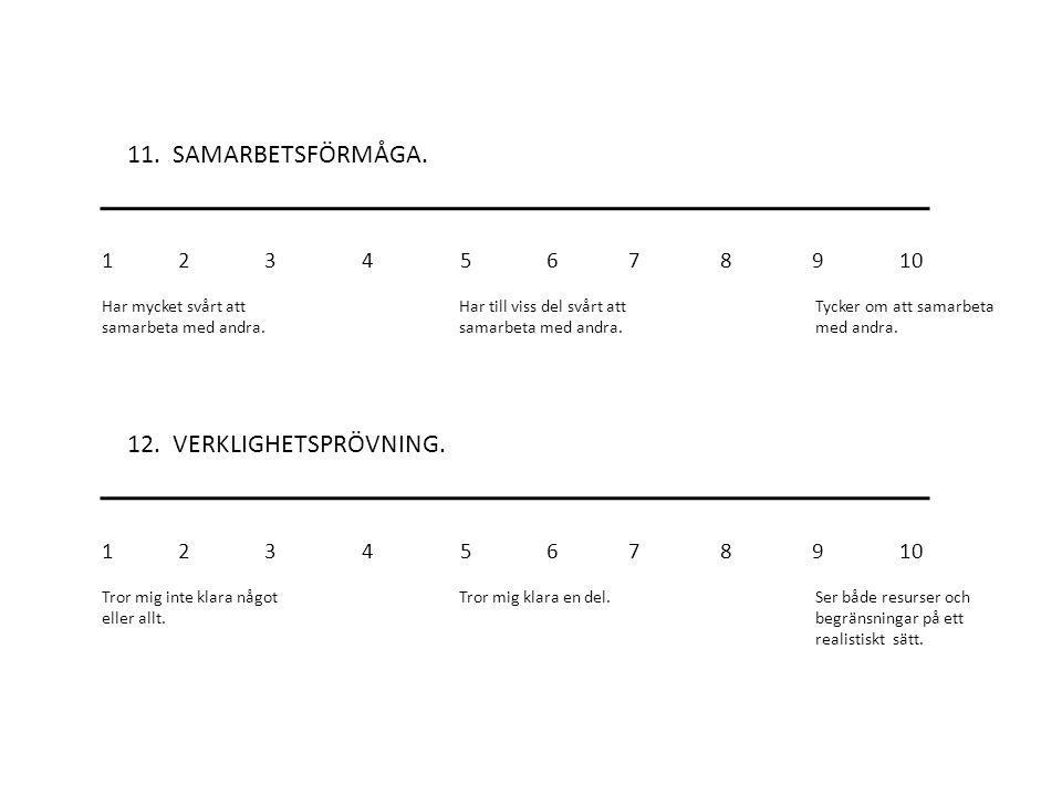 11. SAMARBETSFÖRMÅGA. 12. VERKLIGHETSPRÖVNING. 1 2 3 4 5 6 7 8 9 10