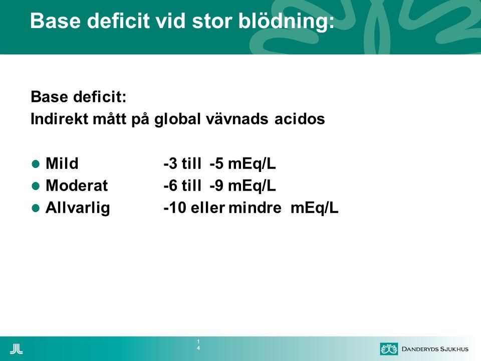 Base deficit vid stor blödning: