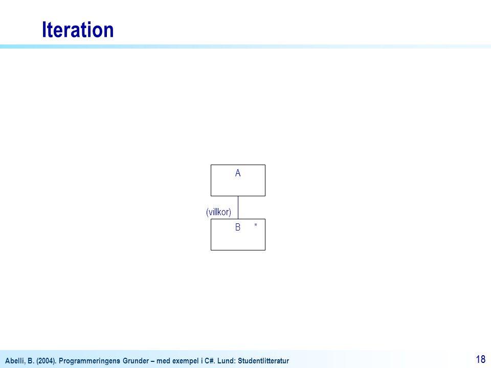 Iteration A (villkor) B *