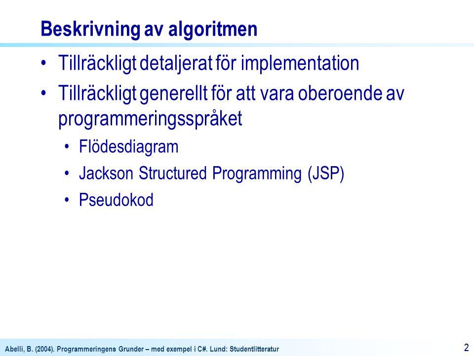 Beskrivning av algoritmen