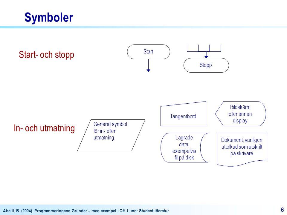 Symboler Start- och stopp In- och utmatning Start Stopp
