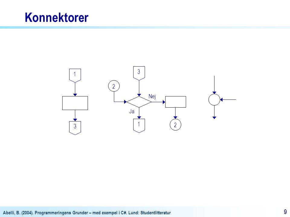 Konnektorer 3 1 2 Nej Ja 1 2 3