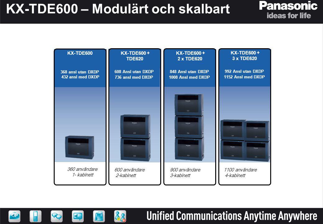 KX-TDE600 – Modulärt och skalbart