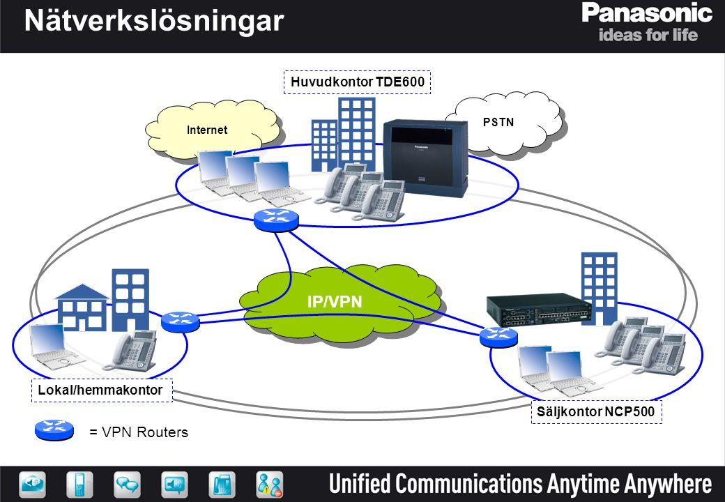 Nätverkslösningar IP/VPN = VPN Routers Huvudkontor TDE600