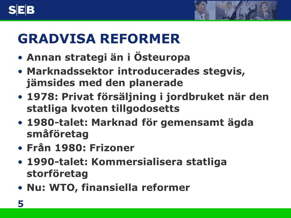 GRADVISA REFORMER Annan strategi än i Östeuropa