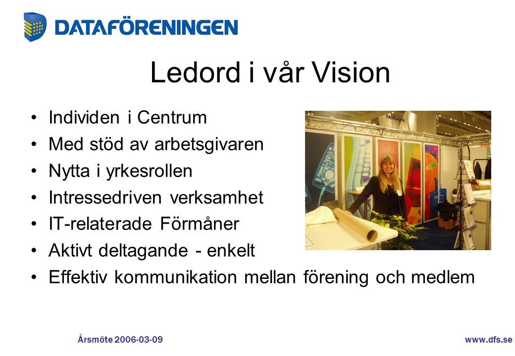 Ledord i vår Vision Individen i Centrum Med stöd av arbetsgivaren