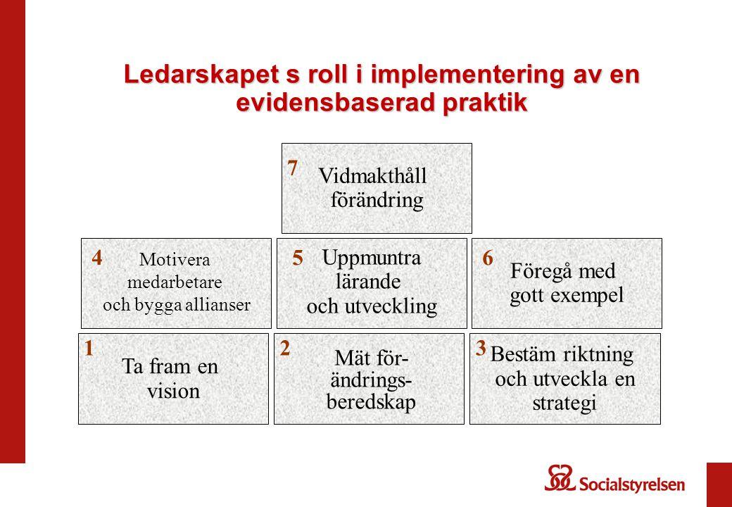 Ledarskapet s roll i implementering av en evidensbaserad praktik
