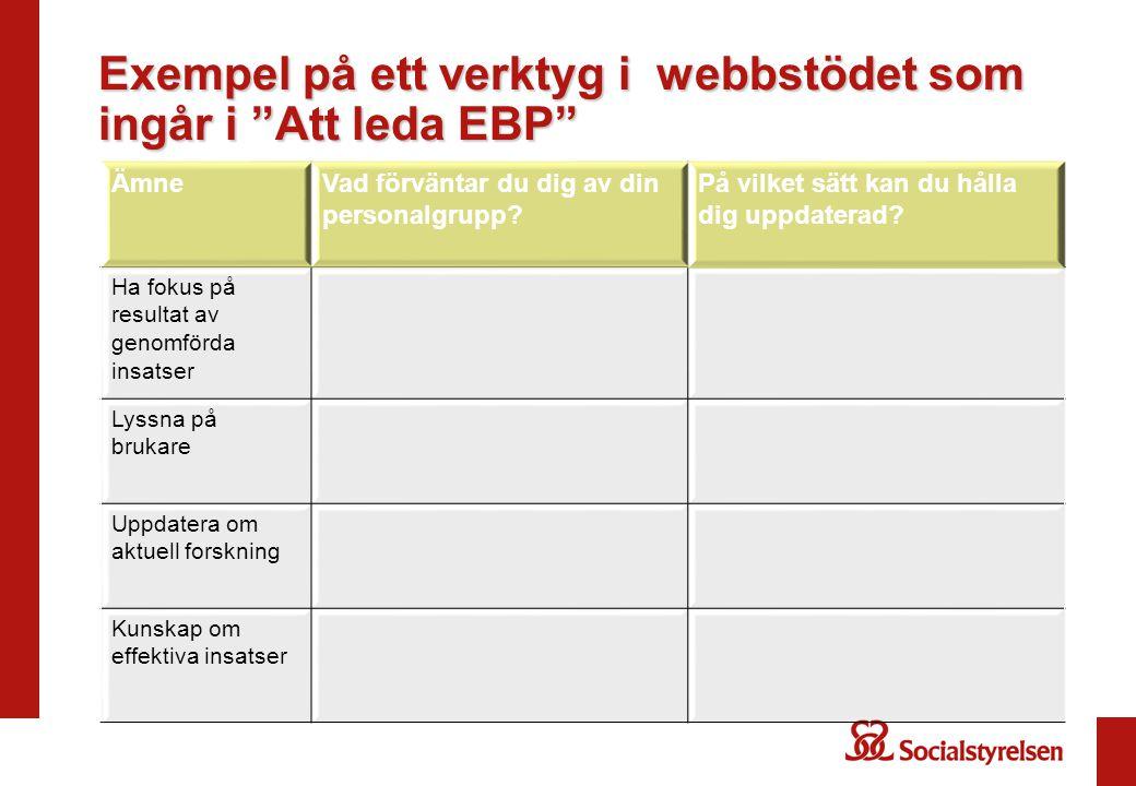 Exempel på ett verktyg i webbstödet som ingår i Att leda EBP