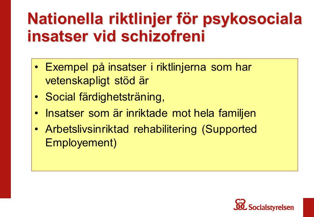 Nationella riktlinjer för psykosociala insatser vid schizofreni