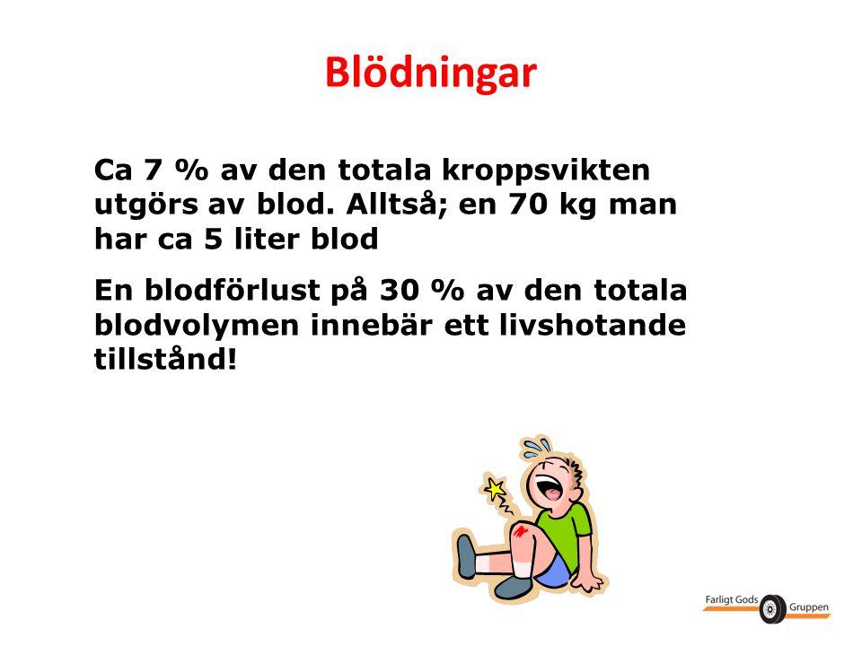 Blödningar Ca 7 % av den totala kroppsvikten utgörs av blod. Alltså; en 70 kg man har ca 5 liter blod.