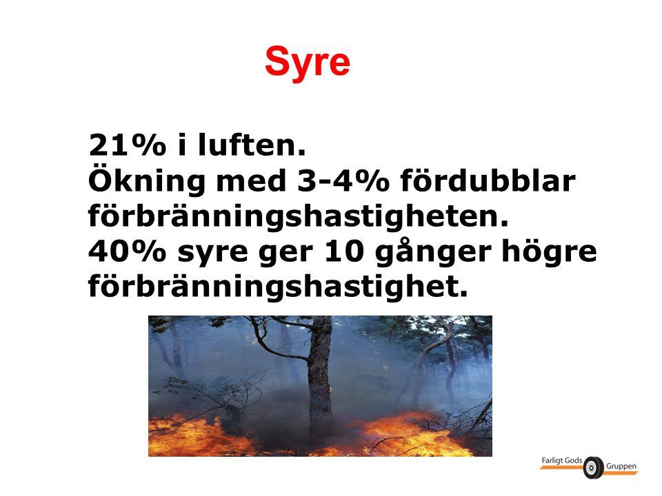 Syre 21% i luften. Ökning med 3-4% fördubblar förbränningshastigheten.