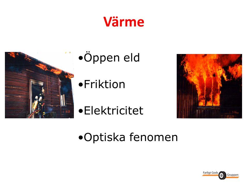 Värme Öppen eld Friktion Elektricitet Optiska fenomen