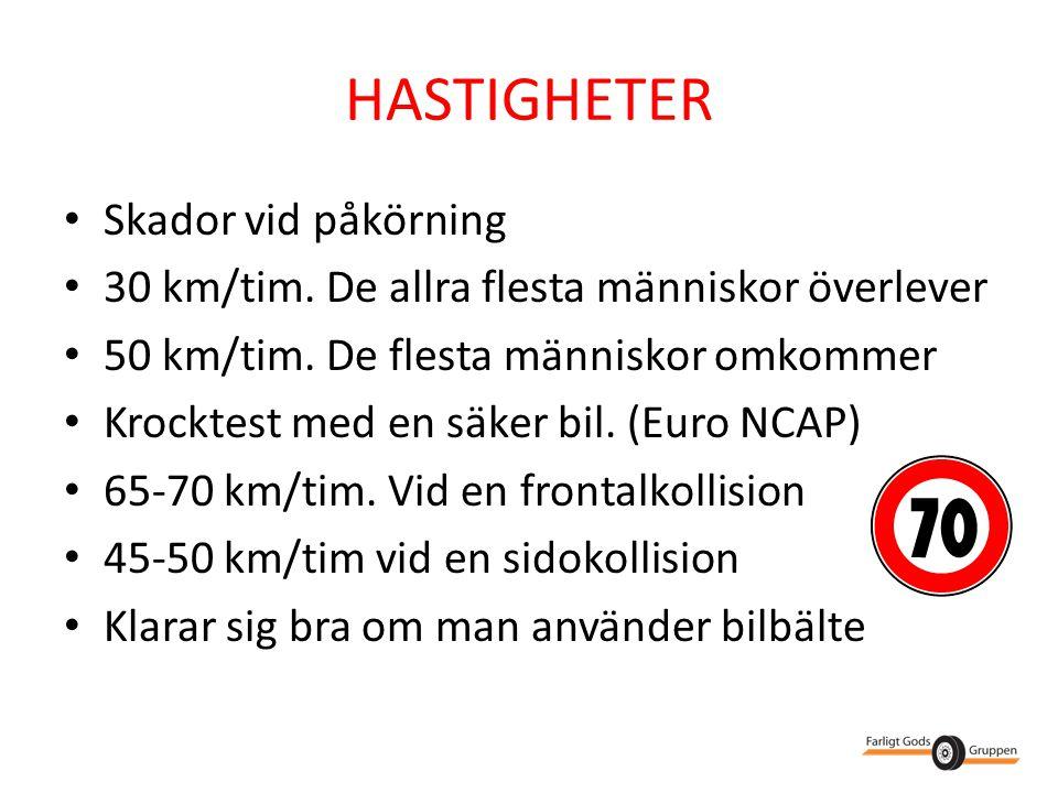 HASTIGHETER Skador vid påkörning
