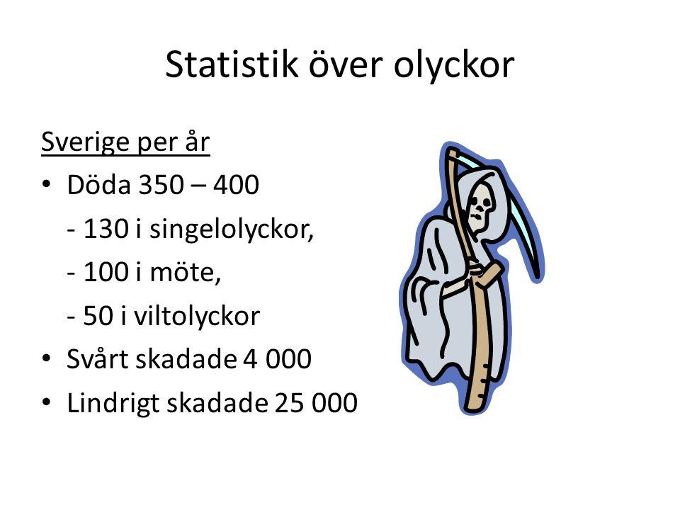 Statistik över olyckor