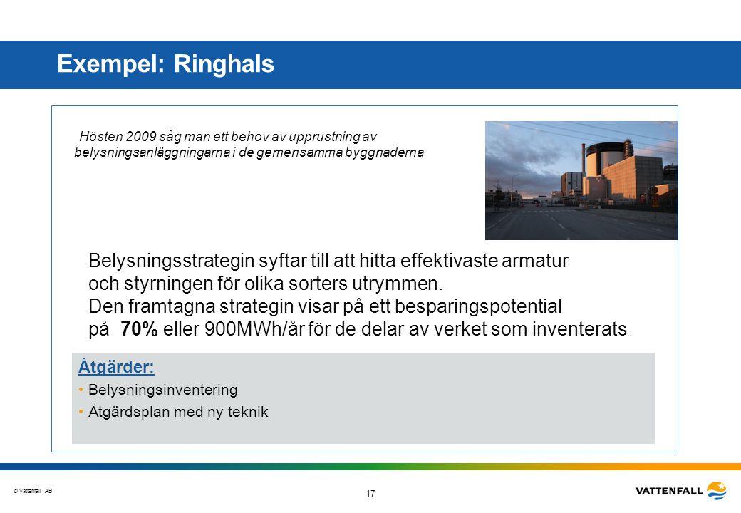 Exempel: Ringhals Hösten 2009 såg man ett behov av upprustning av belysningsanläggningarna i de gemensamma byggnaderna.