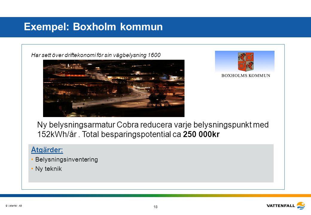 Exempel: Boxholm kommun