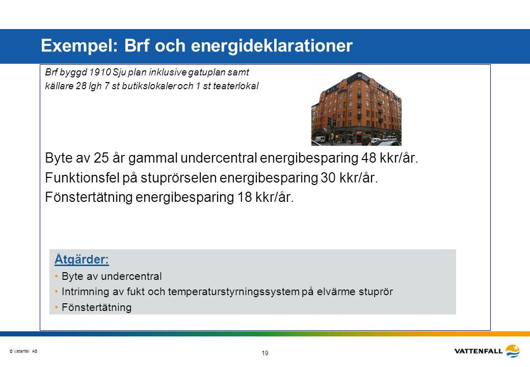 Exempel: Brf och energideklarationer