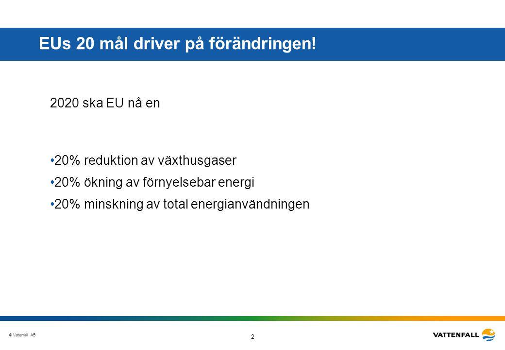 EUs 20 mål driver på förändringen!