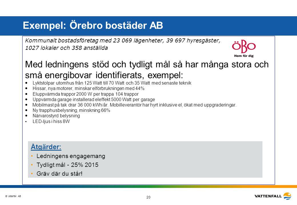 Exempel: Örebro bostäder AB