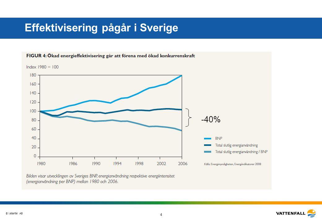 Effektivisering pågår i Sverige