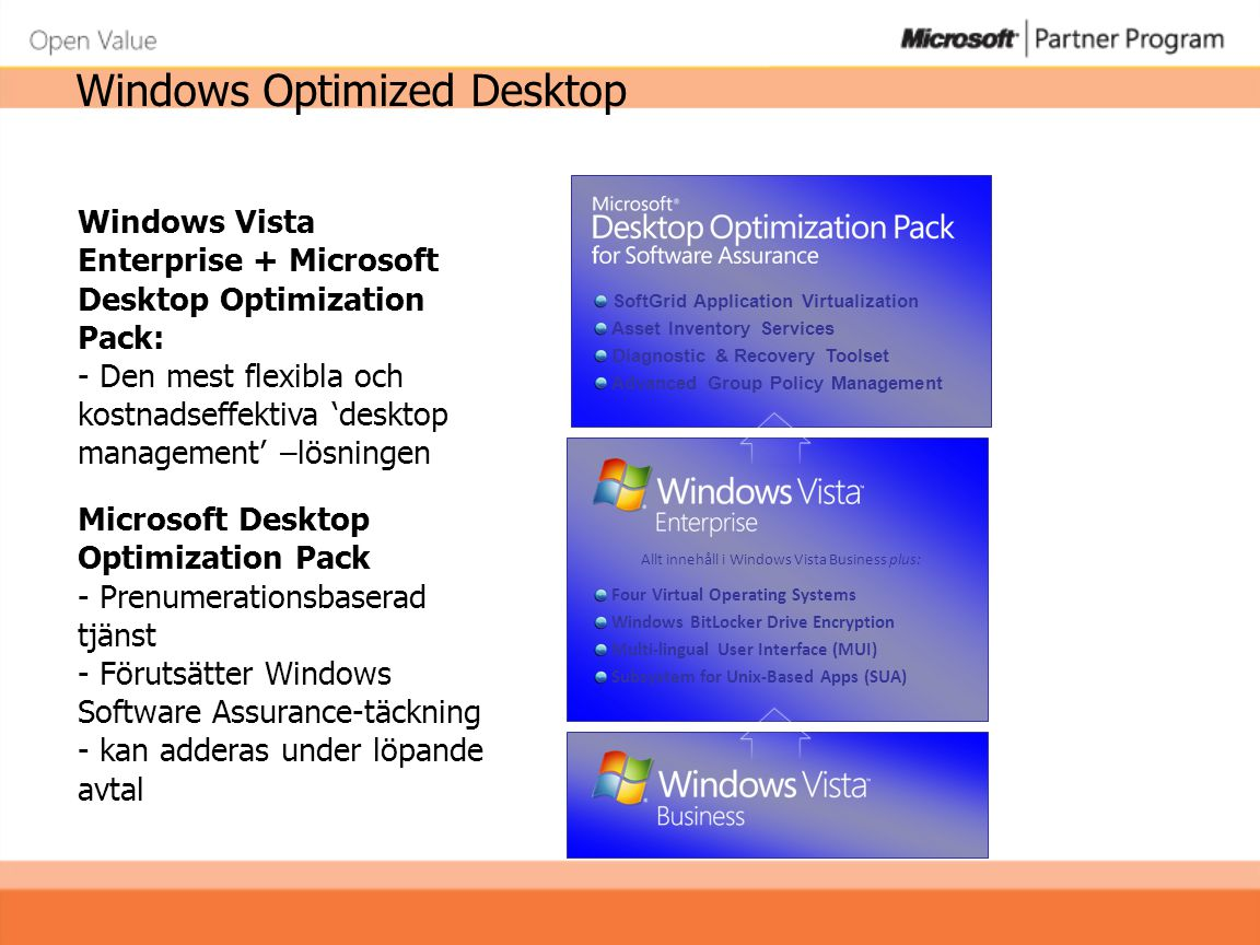 Windows Optimized Desktop