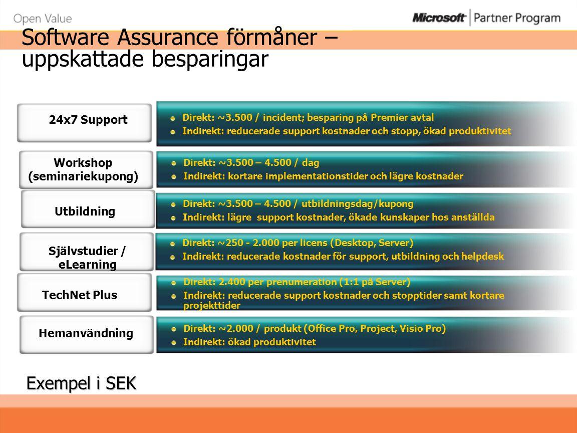 Software Assurance förmåner – uppskattade besparingar
