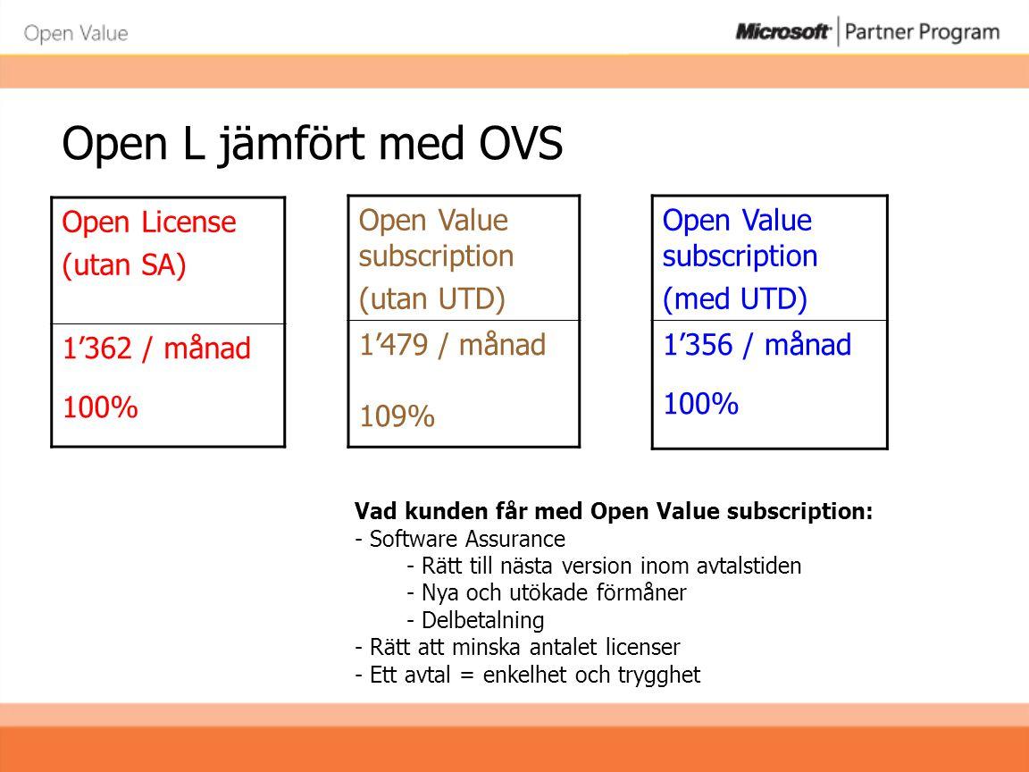 Open L jämfört med OVS Open License (utan SA) 1'362 / månad 100%