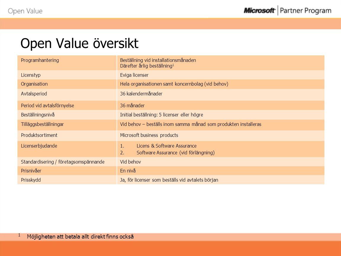 Open Value översikt 1 Möjligheten att betala allt direkt finns också