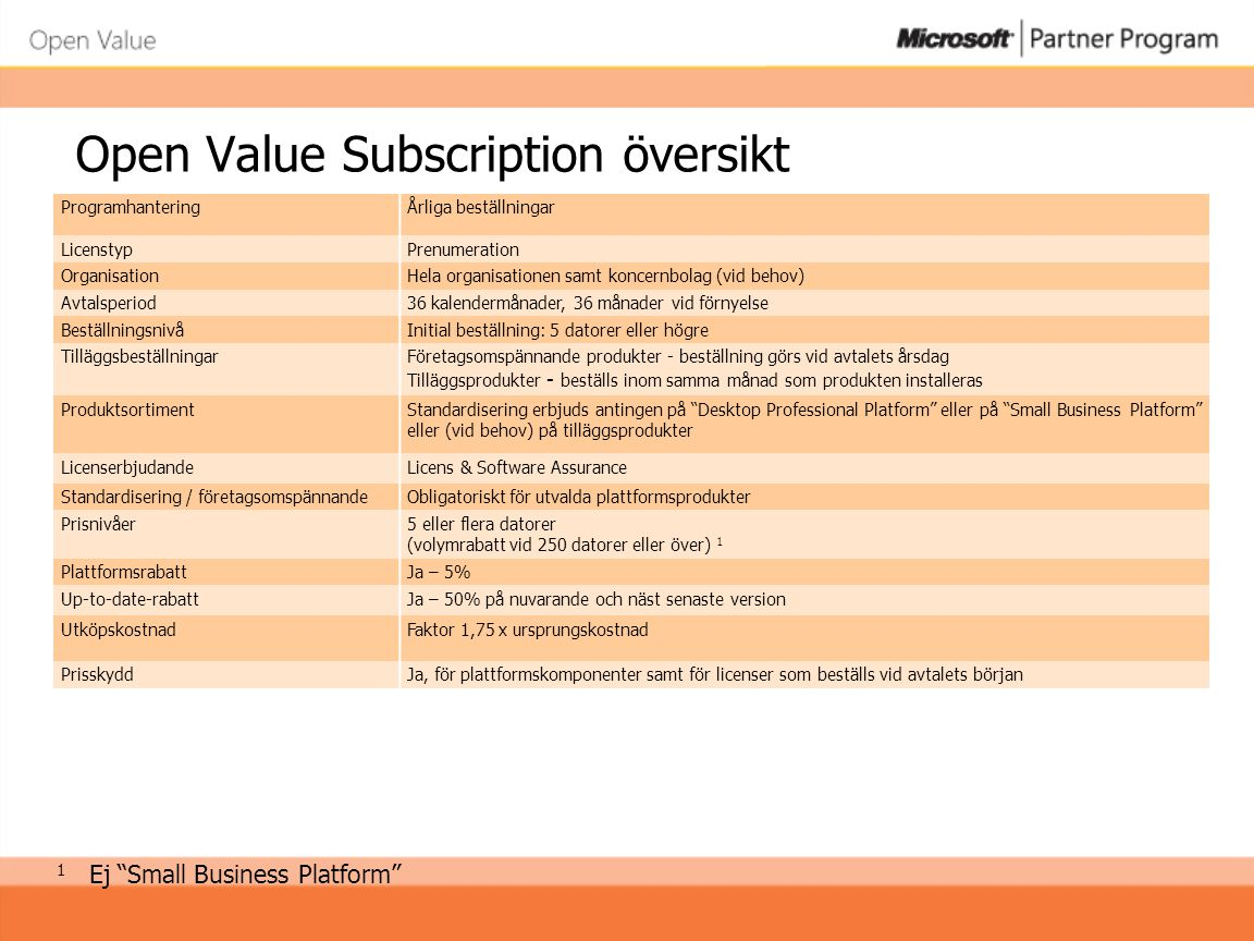 Open Value Subscription översikt