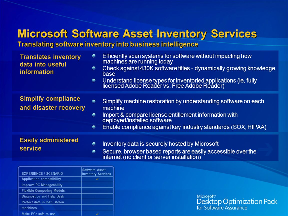 Microsoft Software Asset Inventory Services Translating software inventory into business intelligence
