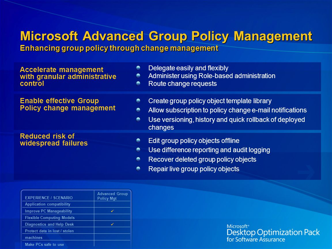 Microsoft Advanced Group Policy Management Enhancing group policy through change management