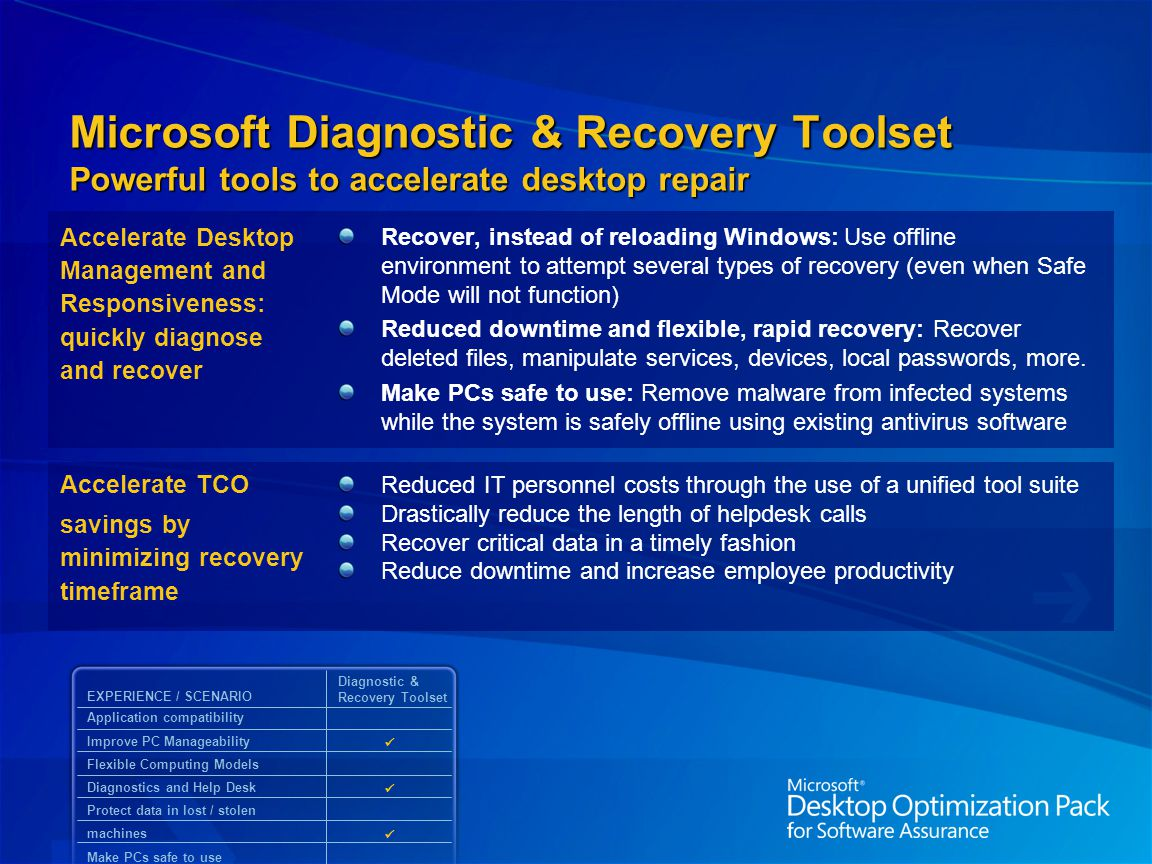 Microsoft Diagnostic & Recovery Toolset Powerful tools to accelerate desktop repair
