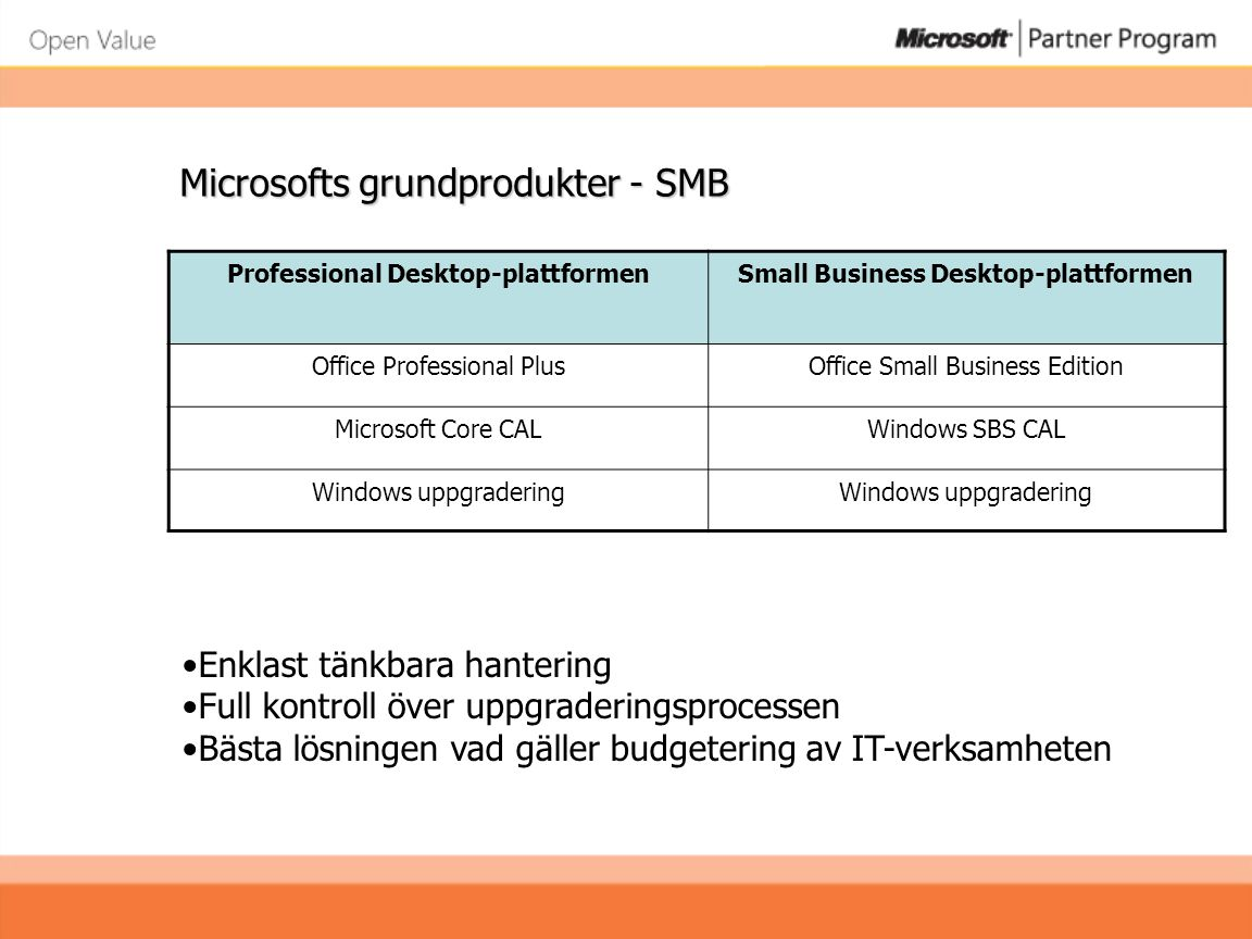 Microsofts grundprodukter - SMB
