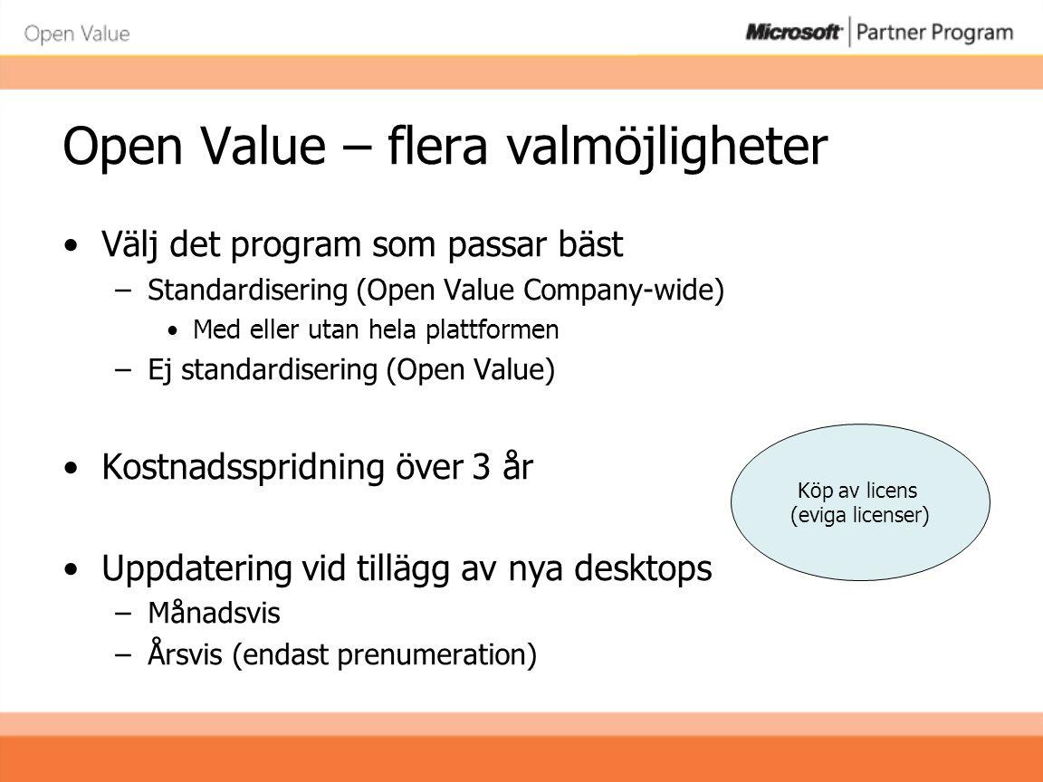 Open Value – flera valmöjligheter