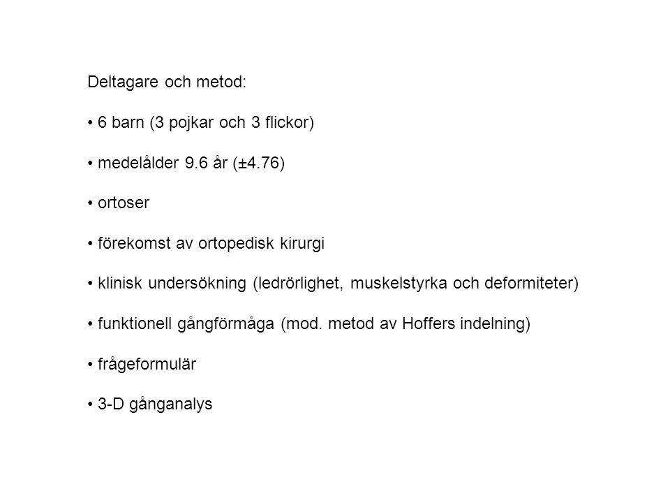 Deltagare och metod: 6 barn (3 pojkar och 3 flickor) medelålder 9.6 år (±4.76) ortoser. förekomst av ortopedisk kirurgi.