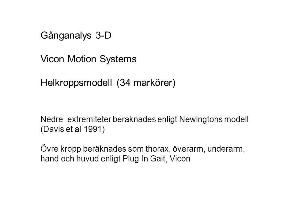 Helkroppsmodell (34 markörer)
