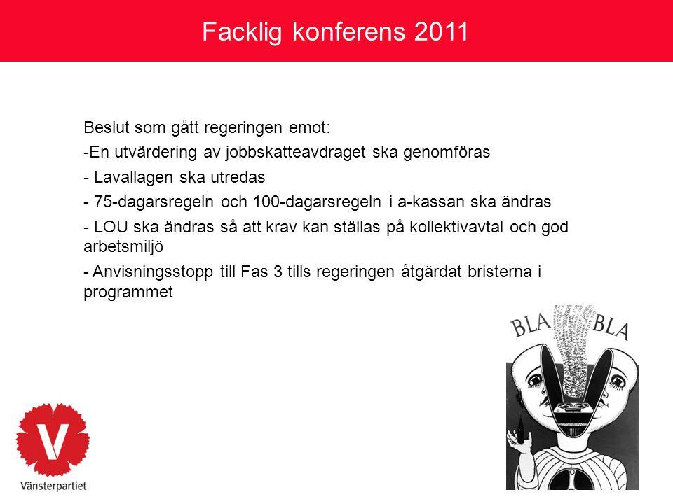 Facklig konferens 2011 Beslut som gått regeringen emot: