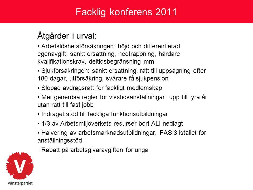 Facklig konferens 2011 Åtgärder i urval: