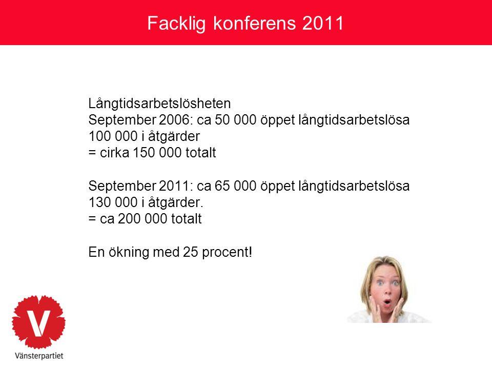 Facklig konferens 2011 Långtidsarbetslösheten