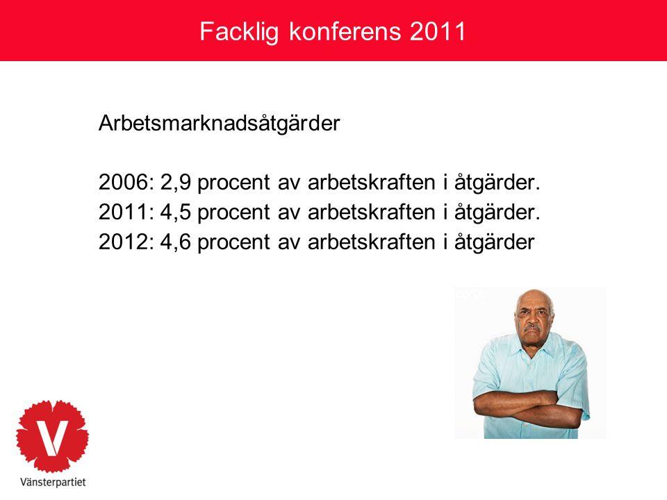 Facklig konferens 2011 Arbetsmarknadsåtgärder