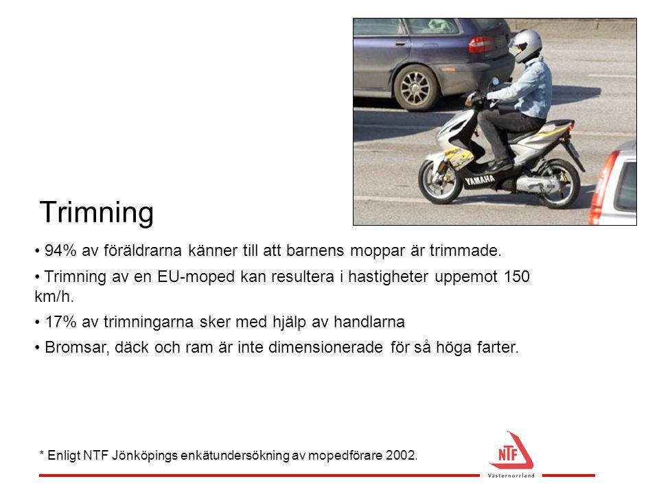 Trimning 94% av föräldrarna känner till att barnens moppar är trimmade. Trimning av en EU-moped kan resultera i hastigheter uppemot 150 km/h.