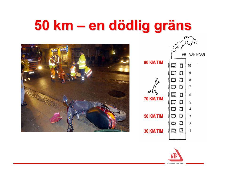 50 km – en dödlig gräns