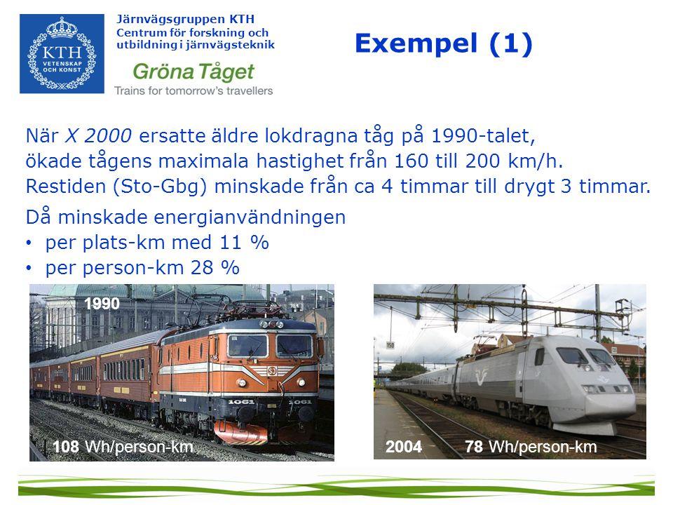 Exempel (1) När X 2000 ersatte äldre lokdragna tåg på 1990-talet, ökade tågens maximala hastighet från 160 till 200 km/h.