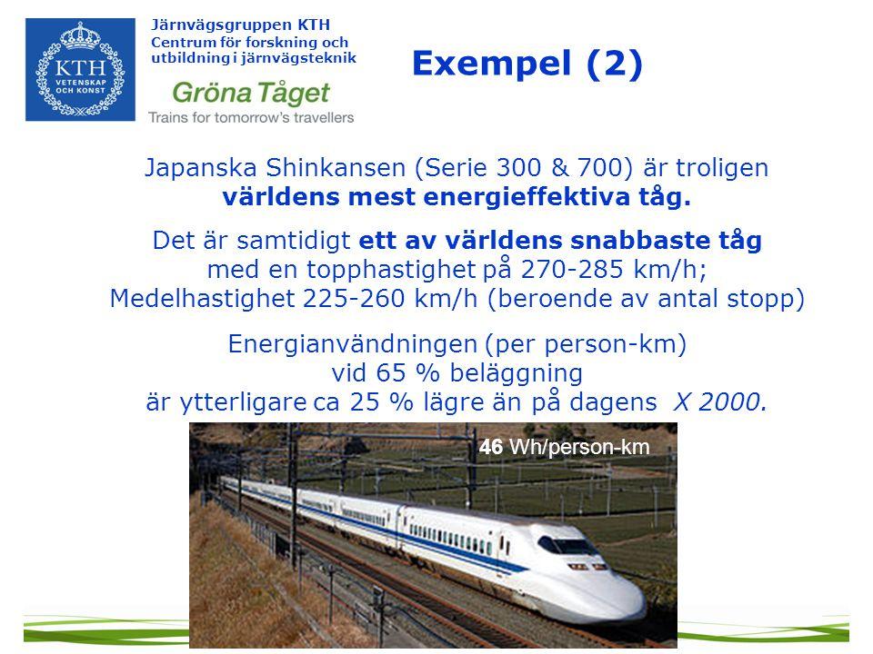världens mest energieffektiva tåg.