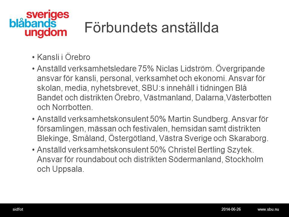 Förbundets anställda Kansli i Örebro