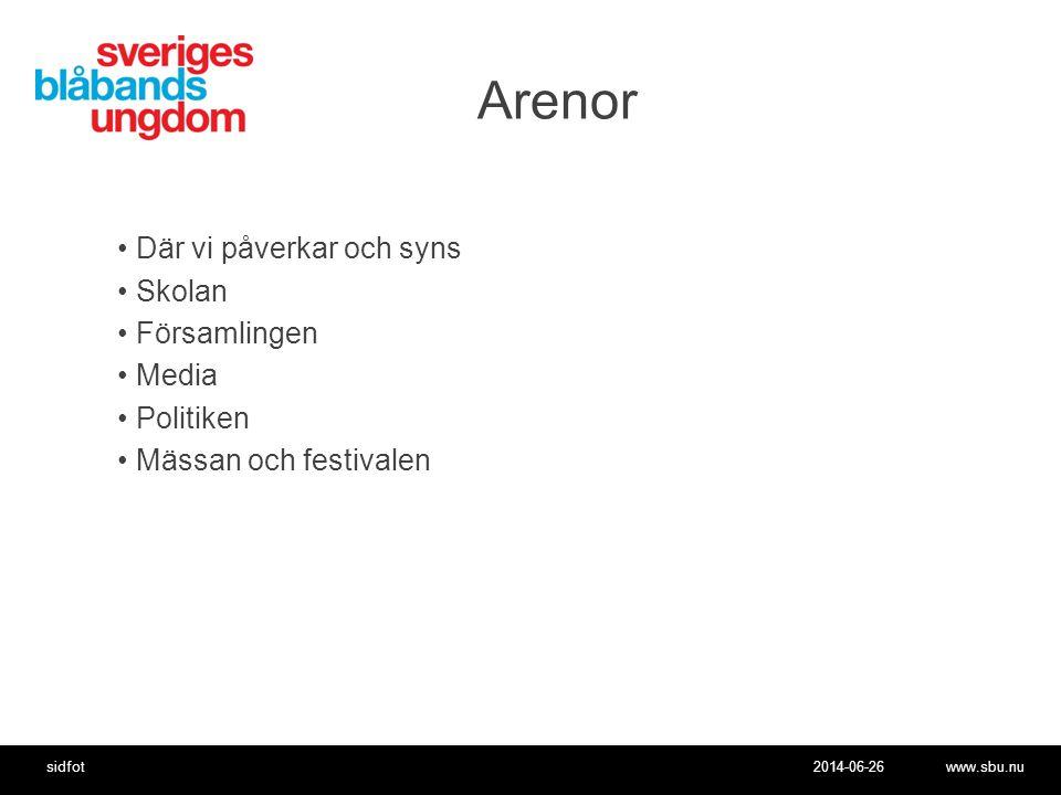 Arenor Där vi påverkar och syns Skolan Församlingen Media Politiken